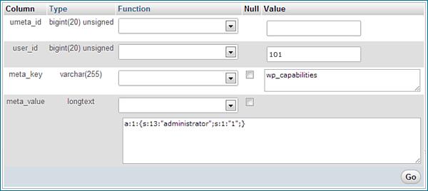 wp_usermeta tables